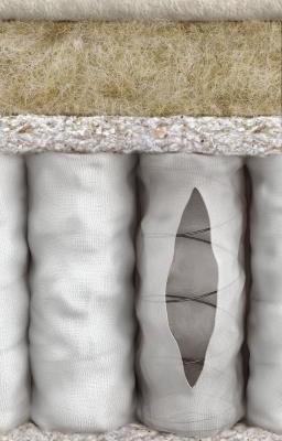 Aufbau einer Luxusmatratze, Bild Savoir Beds